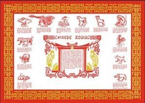 How To Use Your Chinese Zodiac Sign In Feng Shui Red Lotus Letter