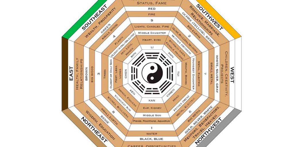 Feng Shui Your Whole House From The Living Room