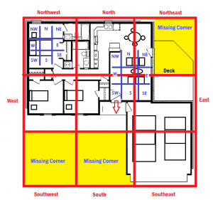 How to determine your home 39 s feng shui directions red for Garage feng shui